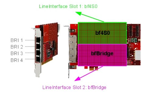 Bf overview 4S0 bfbridge.jpg